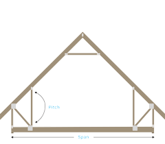Attic Truss Stubbed Eaves TN