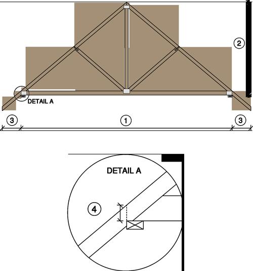 Matching Existing Form Diagram V2